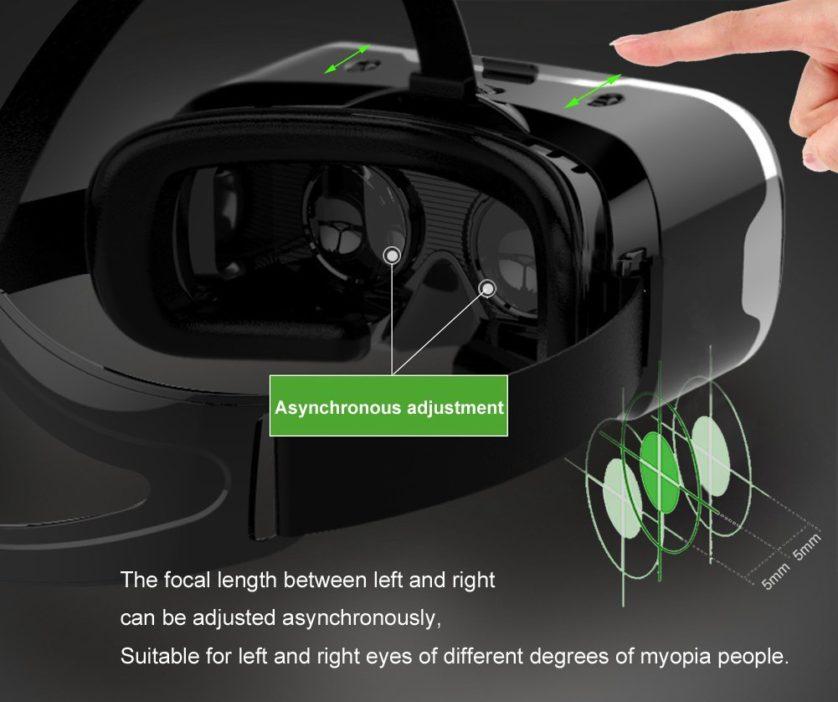 Tepoinn 3D VR Linsen Einstellung